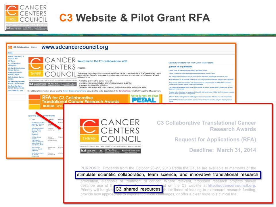 C3 Website & Pilot Grant RFA www.sdcancercouncil.org