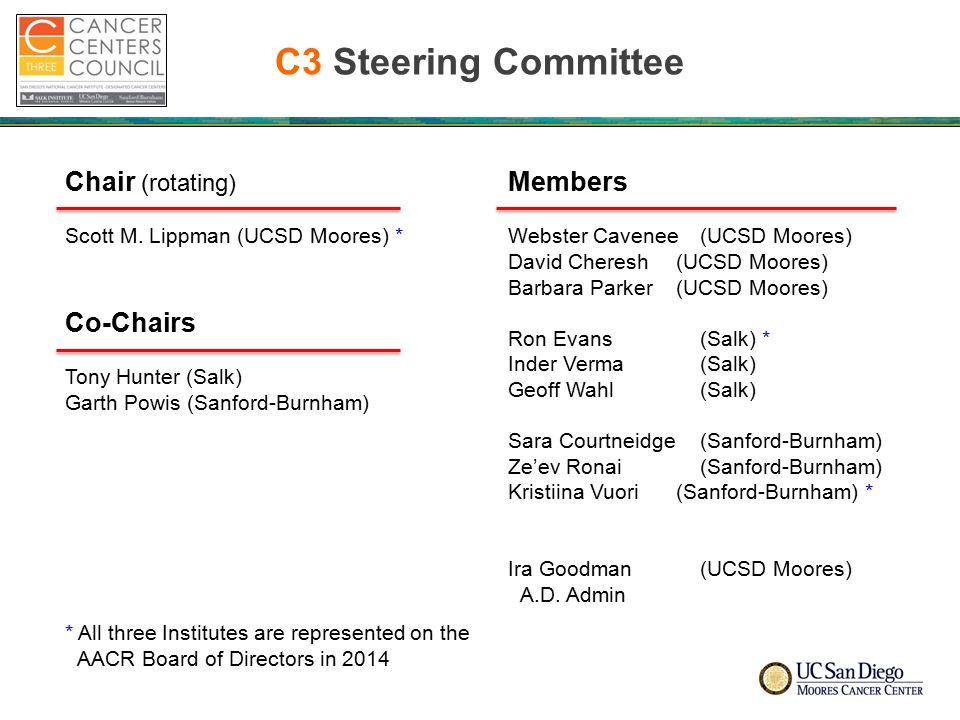 C3 Steering Committee Chair (rotating) Scott M.