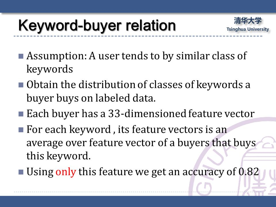 Assumption: A user tends to by similar class of keywords Obtain the distribution of classes of keywords a buyer buys on labeled data.