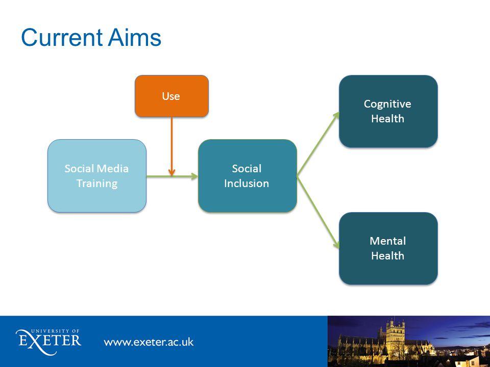 Current Aims Social Media Training Social Media Training Social Inclusion Social Inclusion Cognitive Health Cognitive Health Mental Health Mental Health Use