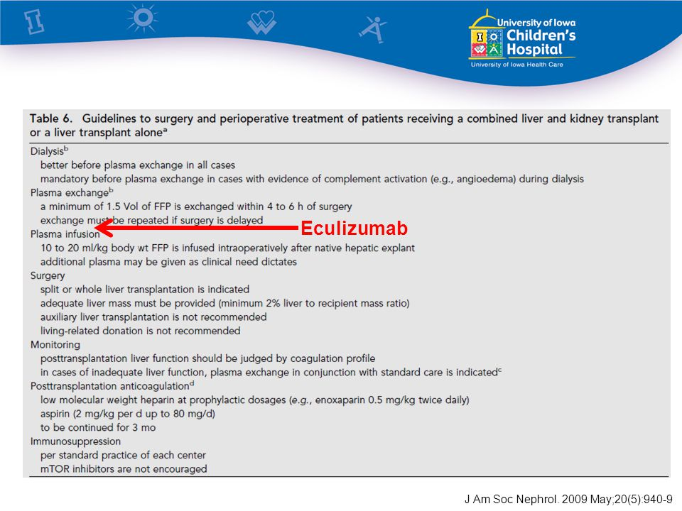 J Am Soc Nephrol. 2009 May;20(5):940-9 Eculizumab