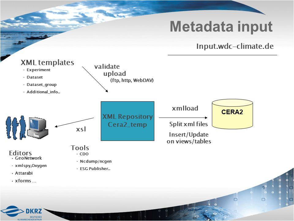 XML Repository Cera2_temp XML templates Editors Experiment Dataset Dataset_group Additional_info.. GeoNetwork xmlspy,Oxygen Attarabi xforms … Tools CD