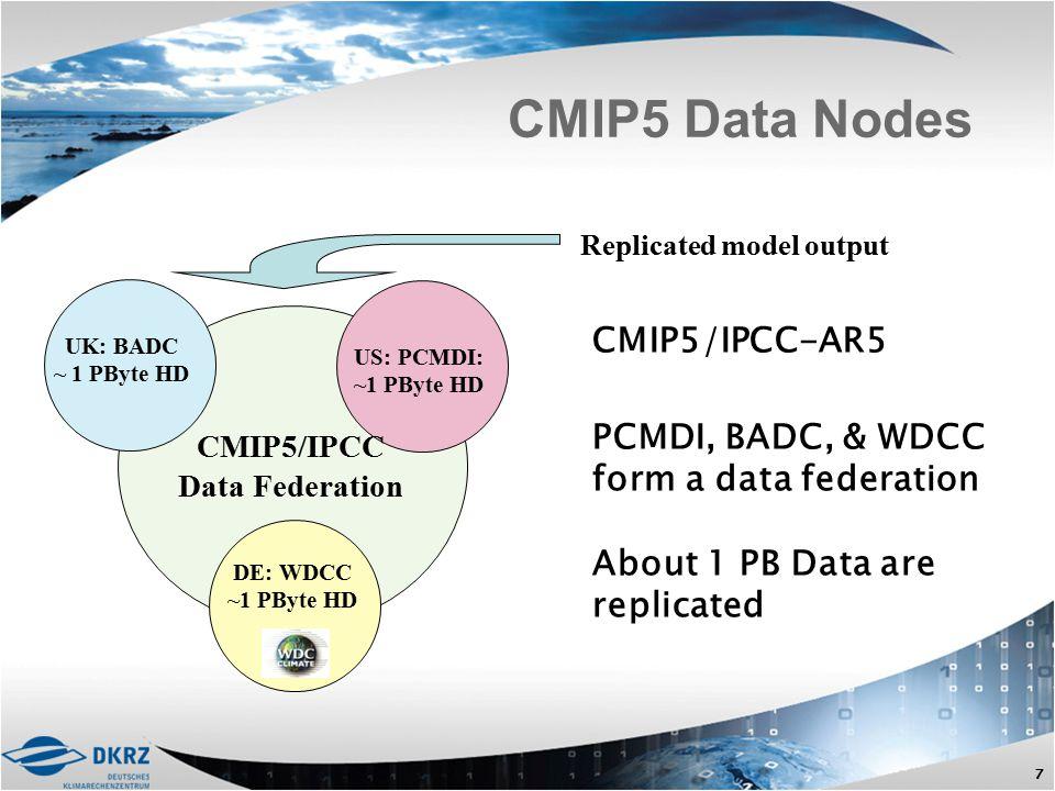 UK: BADC ~ 1 PByte HD DE: WDCC ~1 PByte HD US: PCMDI: ~1 PByte HD CMIP5/IPCC Data Federation Replicated model output 7 CMIP5 Data Nodes CMIP5/IPCC-AR5