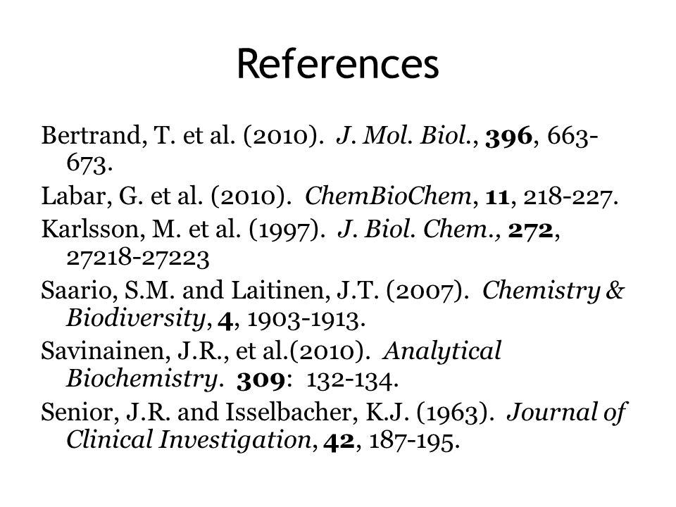 References Bertrand, T. et al. (2010). J. Mol.