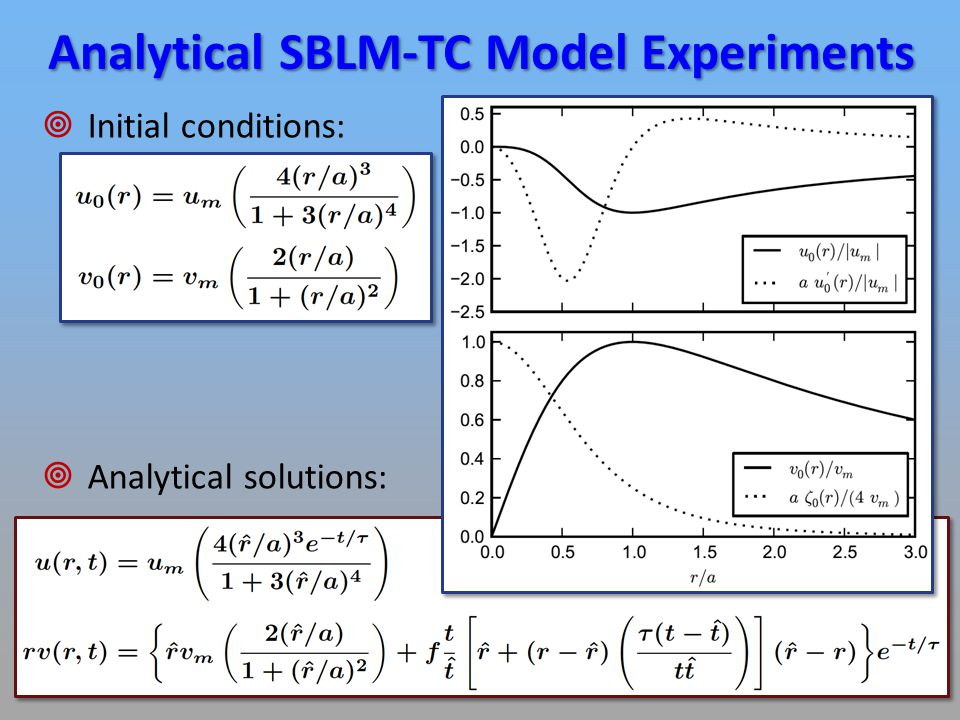  Initial conditions: Analytical SBLM-TC Model Experiments  Analytical solutions: