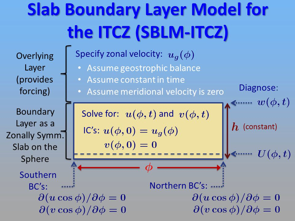 Boundary Layer as a Zonally Symm.