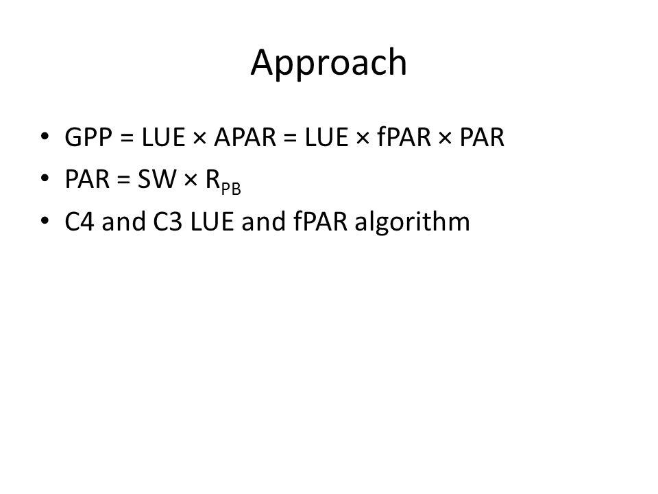 Approach GPP = LUE × APAR = LUE × fPAR × PAR PAR = SW × R PB C4 and C3 LUE and fPAR algorithm