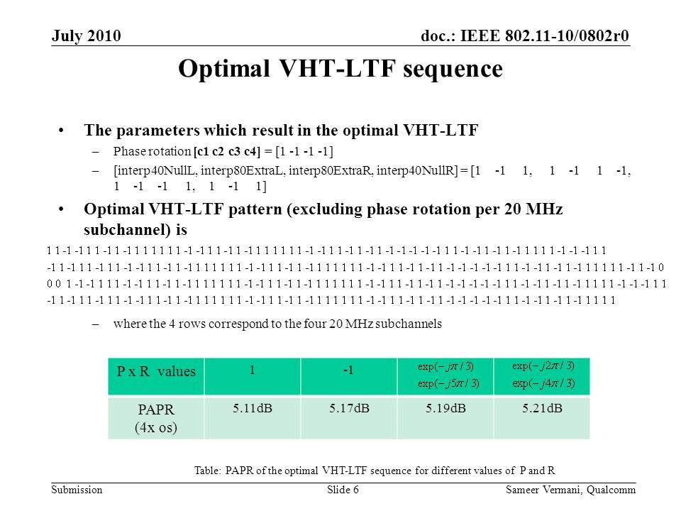 doc.: IEEE /0802r0 Submission Optimal VHT-LTF sequence The parameters which result in the optimal VHT-LTF –Phase rotation [c1 c2 c3 c4] = [ ] –[interp40NullL, interp80ExtraL, interp80ExtraR, interp40NullR] = [1 -1 1, , , ] Optimal VHT-LTF pattern (excluding phase rotation per 20 MHz subchannel) is –where the 4 rows correspond to the four 20 MHz subchannels P x R values 1 PAPR (4x os) 5.11dB5.17dB5.19dB5.21dB July 2010 Sameer Vermani, QualcommSlide 6 Table: PAPR of the optimal VHT-LTF sequence for different values of P and R
