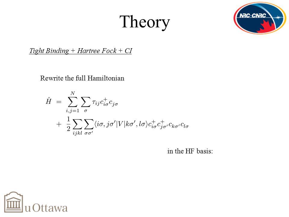Theory Tight Binding + Hartree Fock + CI Rewrite the full Hamiltonian in the HF basis: