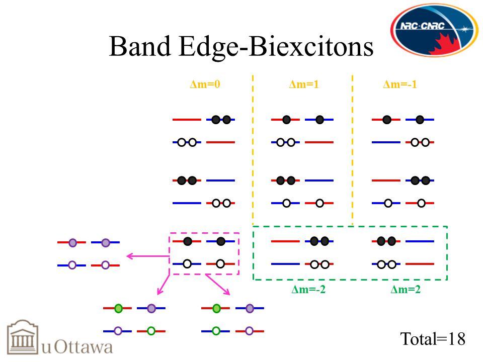 Δm=-2 Δm=2 Δm=0 Δm=1Δm=-1 Band Edge-Biexcitons Total=18