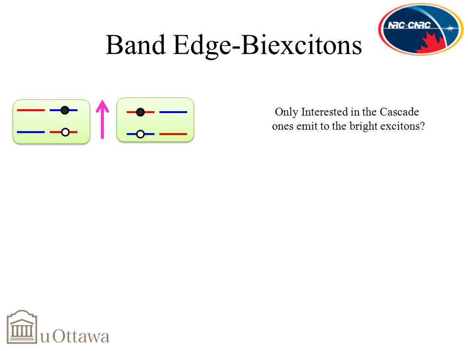 Band Edge-Biexcitons Only Interested in the Cascade ones emit to the bright excitons