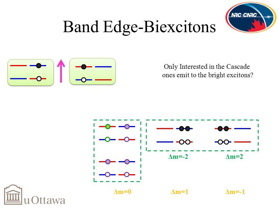 Δm=-2 Δm=2 Δm=0 Δm=1Δm=-1 Band Edge-Biexcitons Only Interested in the Cascade ones emit to the bright excitons