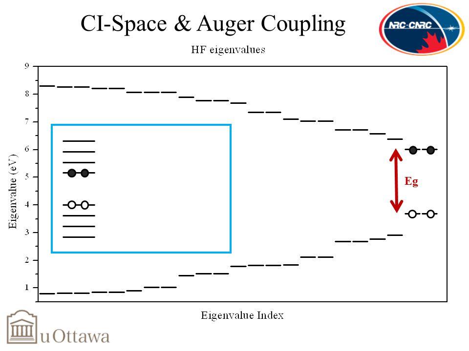 Eg CI-Space & Auger Coupling