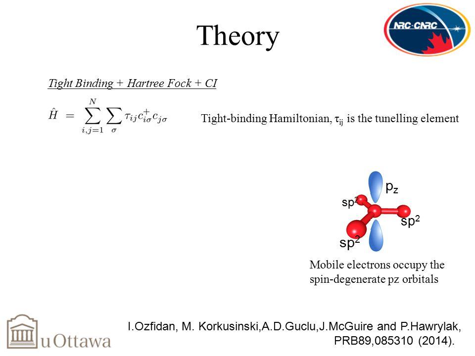 Theory Tight Binding + Hartree Fock + CI Tight-binding Hamiltonian, τ ij is the tunelling element sp 2 pzpz I.Ozfidan, M.