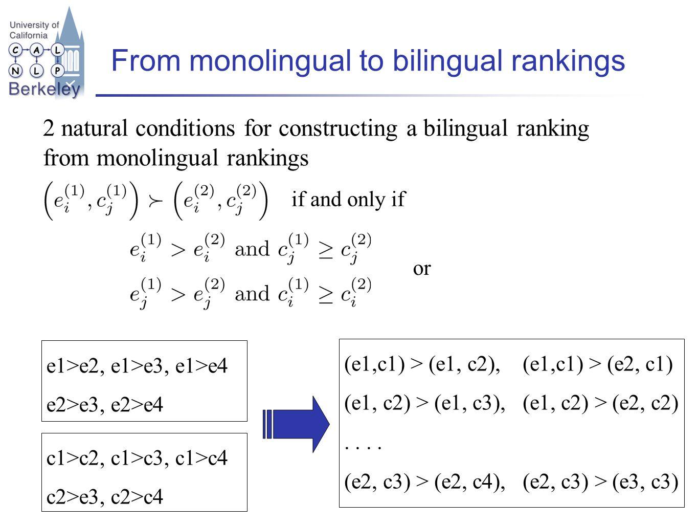 From monolingual to bilingual rankings 2 natural conditions for constructing a bilingual ranking from monolingual rankings if and only if e1>e2, e1>e3, e1>e4 e2>e3, e2>e4 c1>c2, c1>c3, c1>c4 c2>e3, c2>c4 (e1,c1) > (e1, c2), (e1,c1) > (e2, c1) (e1, c2) > (e1, c3), (e1, c2) > (e2, c2)..