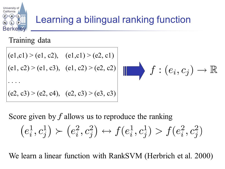 Learning a bilingual ranking function (e1,c1) > (e1, c2), (e1,c1) > (e2, c1) (e1, c2) > (e1, c3), (e1, c2) > (e2, c2)..