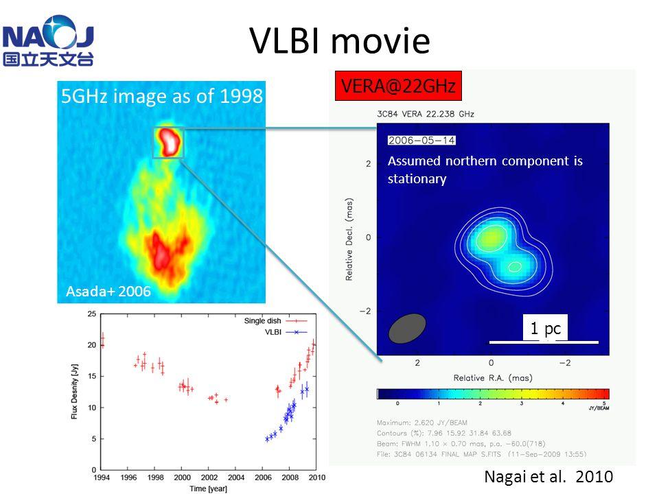 VLBI movie 1 pc VERA@22GHz Nagai et al.