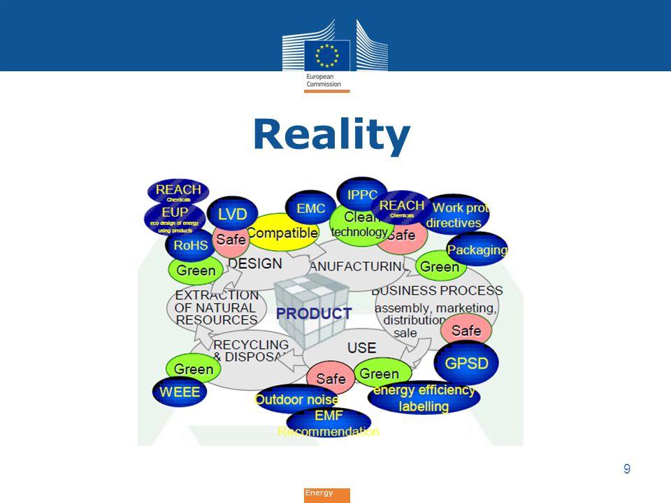 Energy Reality 9