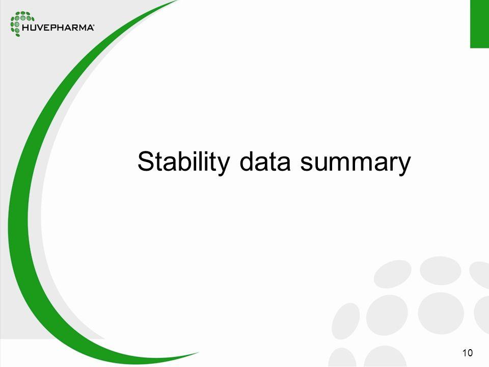 10 Stability data summary