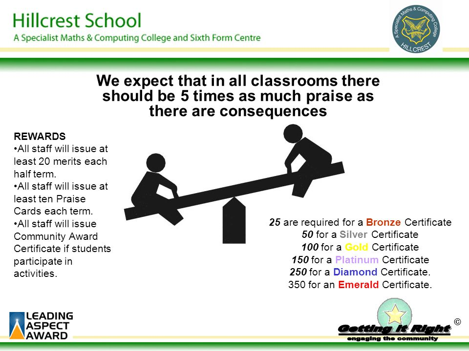 We expect that in all classrooms there should be 5 times as much praise as there are consequences © REWARDS All staff will issue at least 20 merits ea
