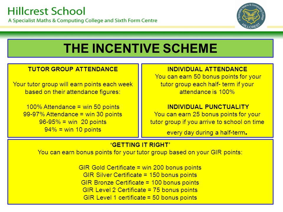 THE INCENTIVE SCHEME TUTOR GROUP ATTENDANCE Your tutor group will earn points each week based on their attendance figures: 100% Attendance = win 50 po