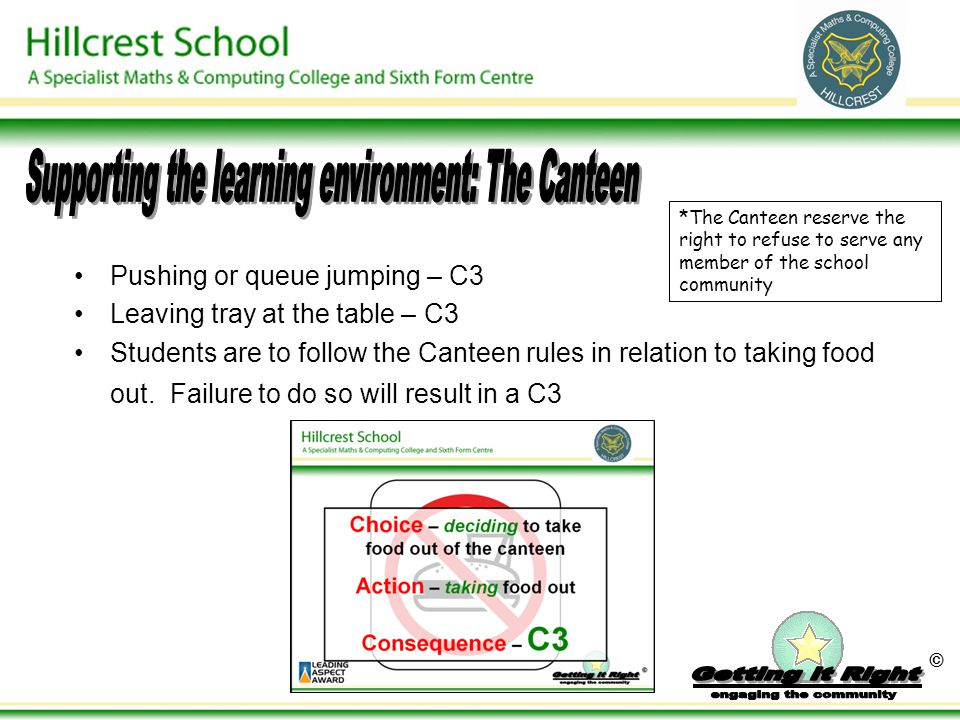 © Pushing or queue jumping – C3 Leaving tray at the table – C3 Students are to follow the Canteen rules in relation to taking food out.