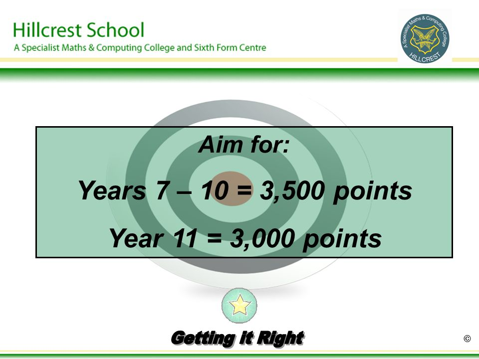 © Aim for: Years 7 – 10 = 3,500 points Year 11 = 3,000 points