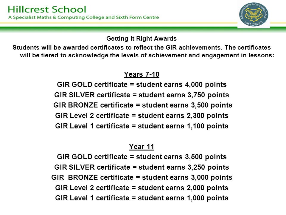 Getting It Right Awards Students will be awarded certificates to reflect the GIR achievements.
