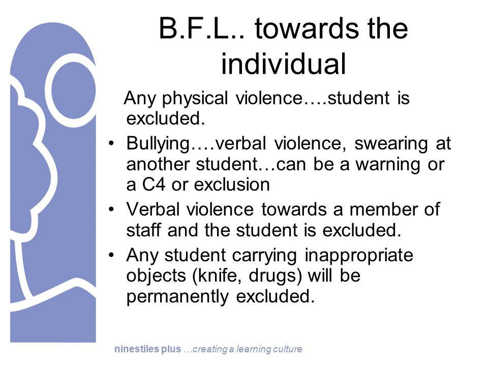 ninestiles plus …creating a learning culture B.F.L..