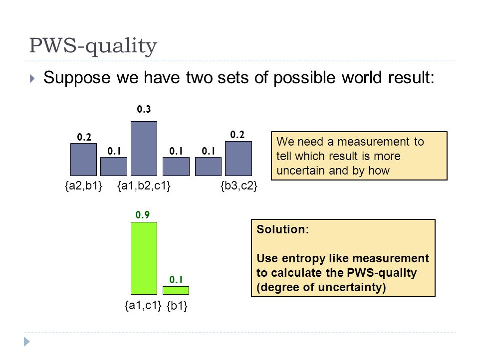 PWS-quality  Suppose we have two sets of possible world result: 0.2 0.1 0.2 0.9 0.1 {a2,b1} {a1,b2,c1} {b3,c2} {b1} 0.3 {a1,c1} We need a measurement to tell which result is more uncertain and by how Solution: Use entropy like measurement to calculate the PWS-quality (degree of uncertainty)