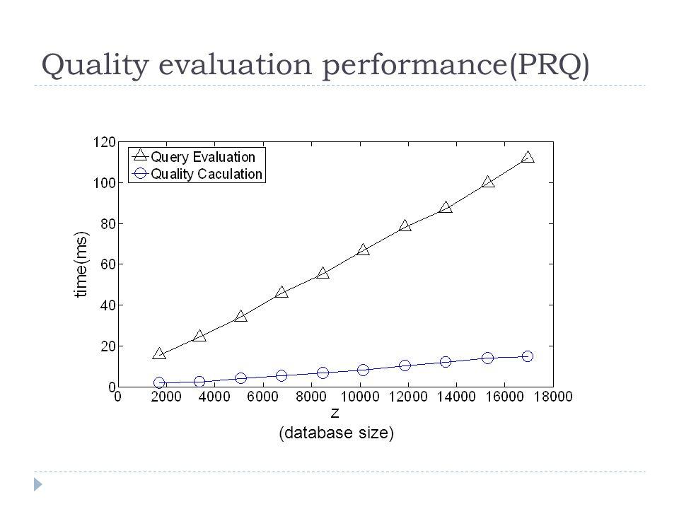 Quality evaluation performance(PRQ) (database size)
