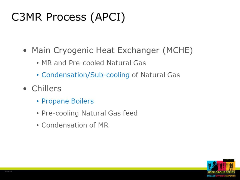Slide 16 Main Cryogenic Heat Exchanger (MCHE) MR and Pre-cooled Natural Gas Condensation/Sub-cooling of Natural Gas Chillers Propane Boilers Pre-cooling Natural Gas feed Condensation of MR C3MR Process (APCI)