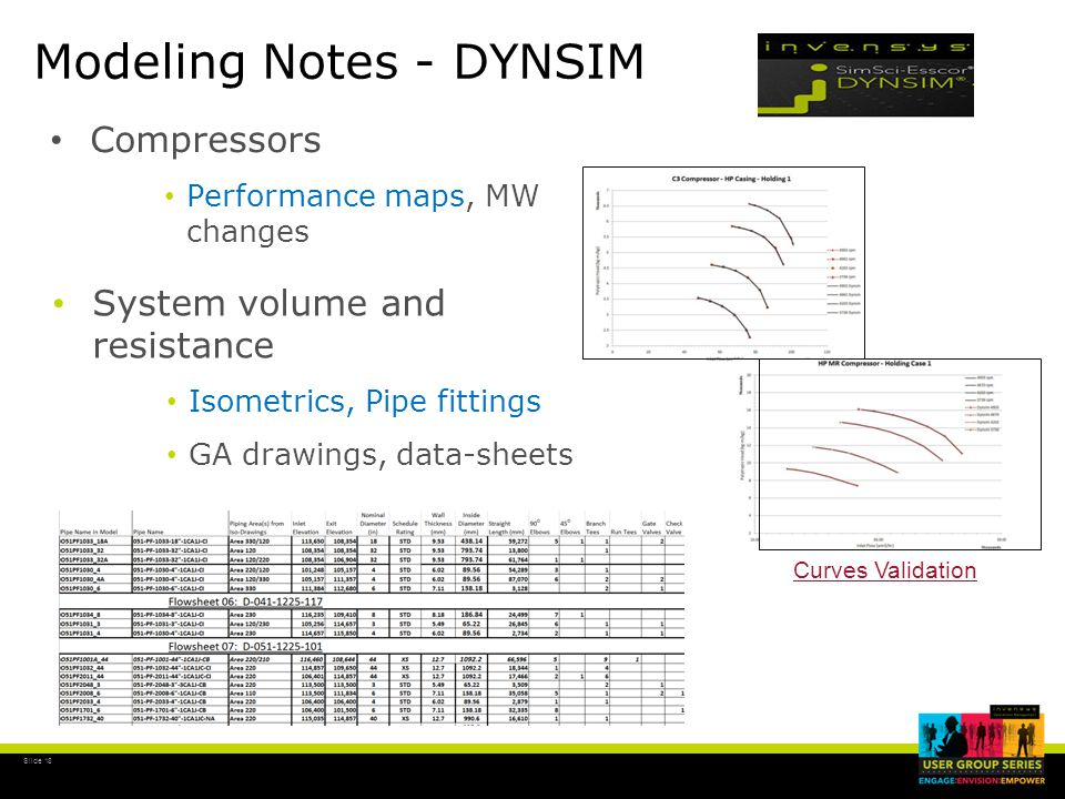 Slide 18 Modeling Notes - DYNSIM Compressors Performance maps, MW changes System volume and resistance Isometrics, Pipe fittings GA drawings, data-sheets Curves Validation
