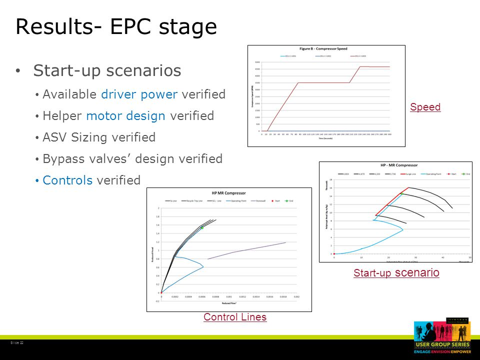 Slide 22 Results- EPC stage Start-up scenarios Available driver power verified Helper motor design verified ASV Sizing verified Bypass valves' design verified Controls verified Start-up scenario Speed Control Lines