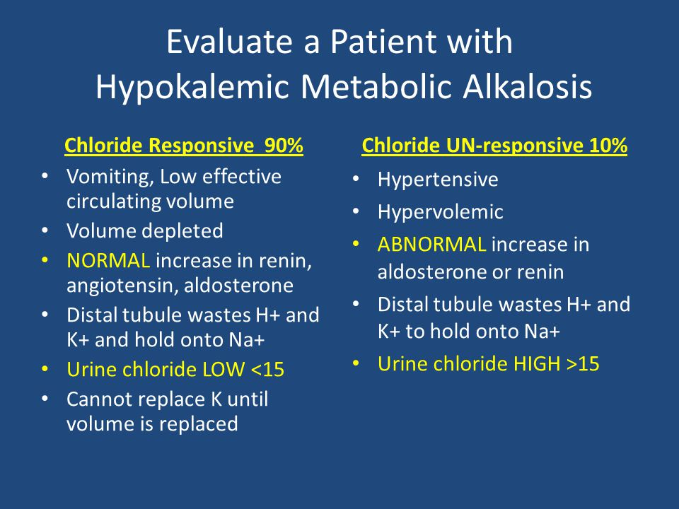 Evaluate a Patient with Hypokalemic Metabolic Alkalosis Chloride Responsive 90% Vomiting, Low effective circulating volume Volume depleted NORMAL incr