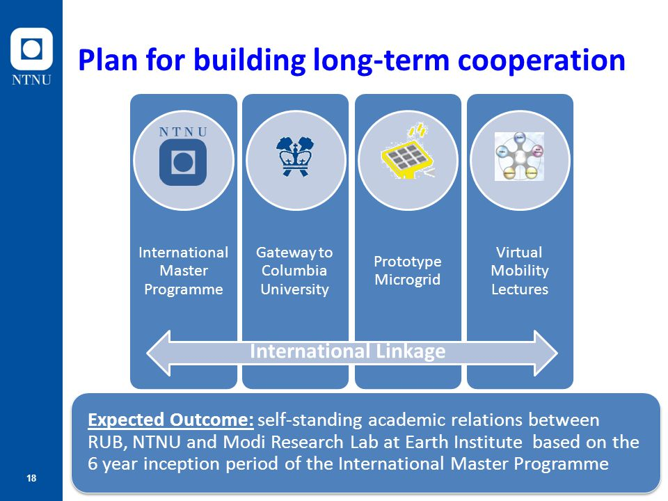 18 Plan for building long-term cooperation International Master Programme Gateway to Columbia University Prototype Microgrid Virtual Mobility Lectures