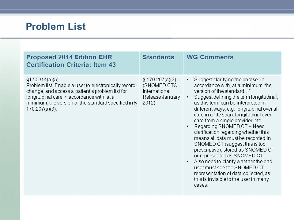Problem List Proposed 2014 Edition EHR Certification Criteria: Item 43 StandardsWG Comments §170.314(a)(5) Problem list.