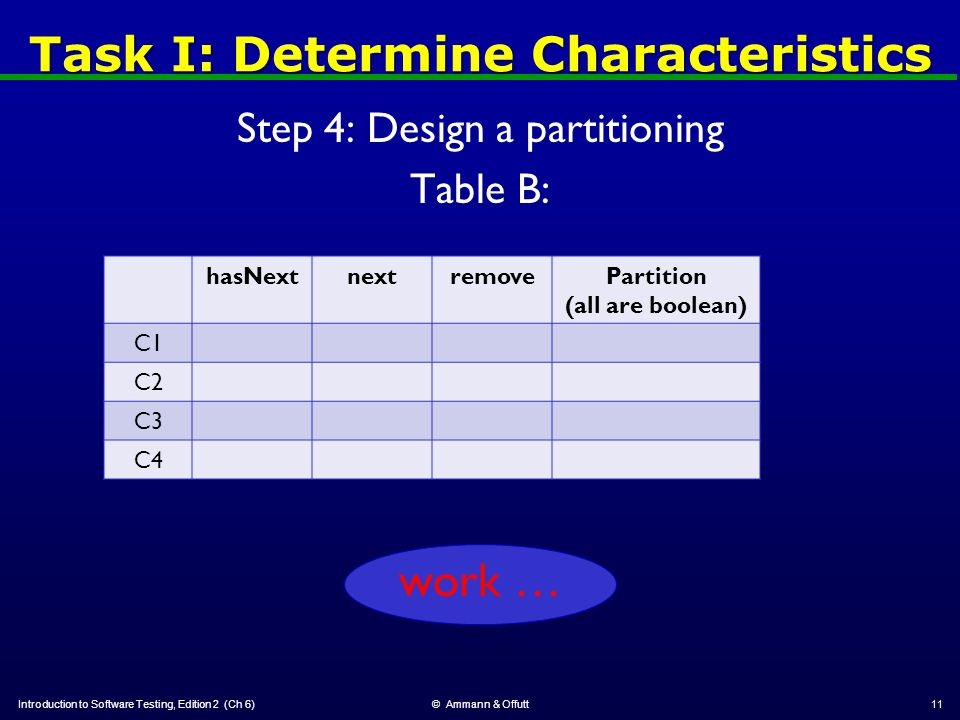 Task I: Determine Characteristics Step 4: Design a partitioning Table B: Introduction to Software Testing, Edition 2 (Ch 6)© Ammann & Offutt11 hasNextnextremovePartition (all are boolean) C1 C2 C3 C4 work …