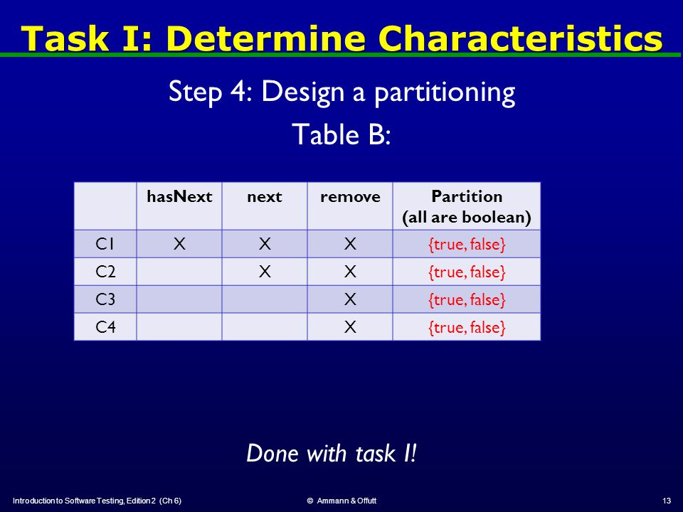 Task I: Determine Characteristics Step 4: Design a partitioning Table B: Introduction to Software Testing, Edition 2 (Ch 6)© Ammann & Offutt13 hasNextnextremovePartition (all are boolean) C1XXX{true, false} C2XX{true, false} C3X{true, false} C4X{true, false} Done with task I!