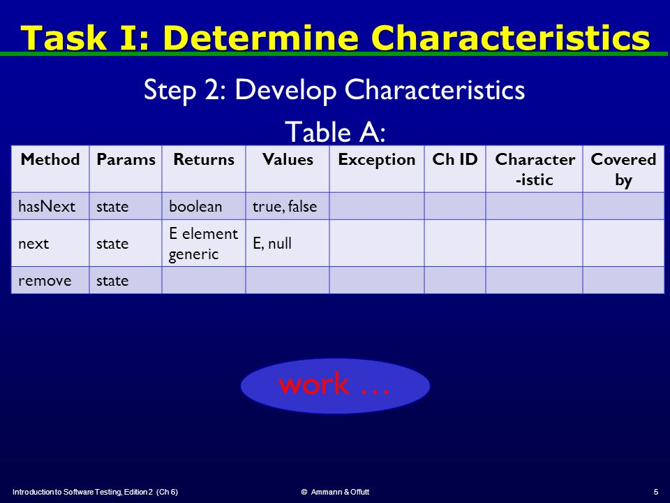 Task I: Determine Characteristics Step 2: Develop Characteristics Table A: Introduction to Software Testing, Edition 2 (Ch 6)© Ammann & Offutt5 MethodParamsReturnsValuesExceptionCh IDCharacter -istic Covered by hasNextstatebooleantrue, false nextstate E element generic E, null removestate work …