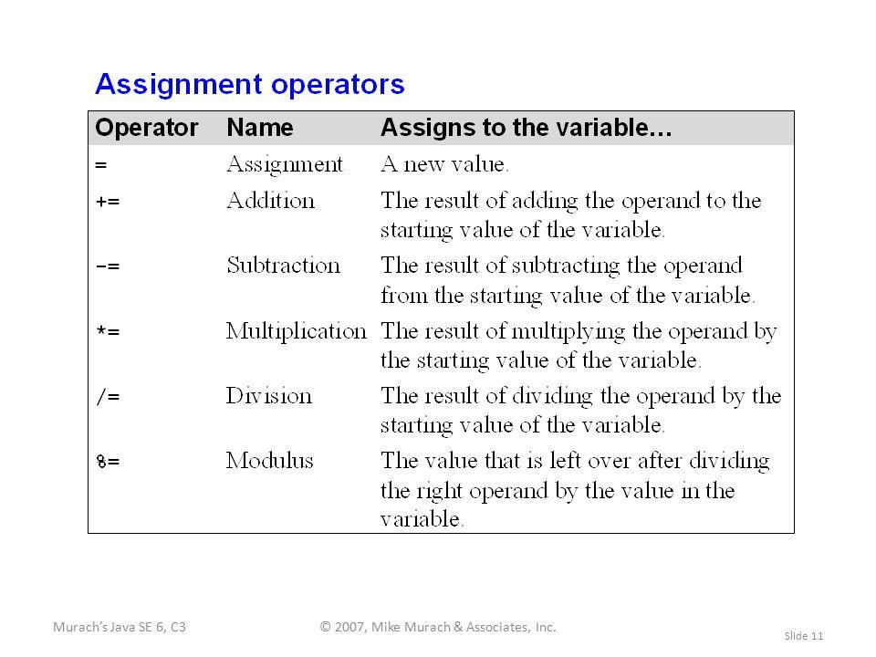 Murach's Java SE 6, C3© 2007, Mike Murach & Associates, Inc. Slide 11