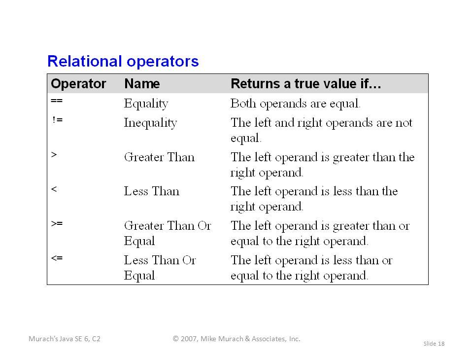 Murach's Java SE 6, C2© 2007, Mike Murach & Associates, Inc. Slide 18