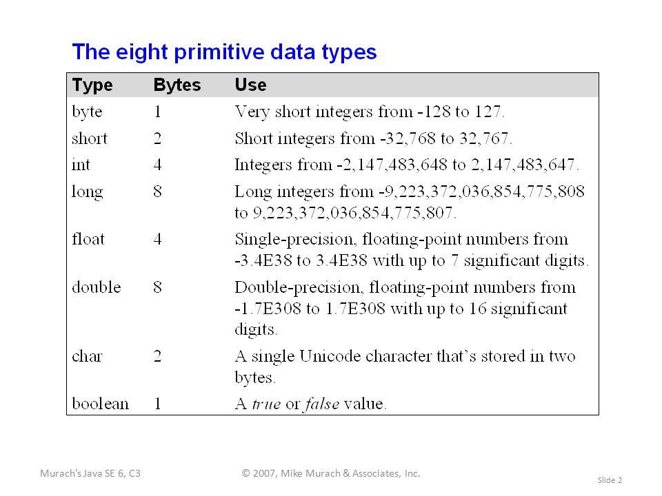 Murach's Java SE 6, C3© 2007, Mike Murach & Associates, Inc. Slide 2