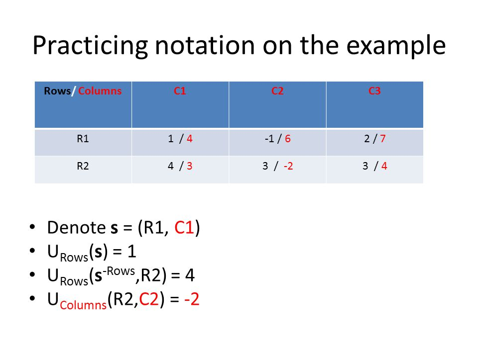 Practicing notation on the example Denote s = (R1, C1) U Rows (s) = 1 U Rows (s -Rows,R2) = 4 U Columns (R2,C2) = -2 Rows/ ColumnsC1C2C3 R11 / 4-1 / 62 / 7 R24 / 33 / -23 / 4
