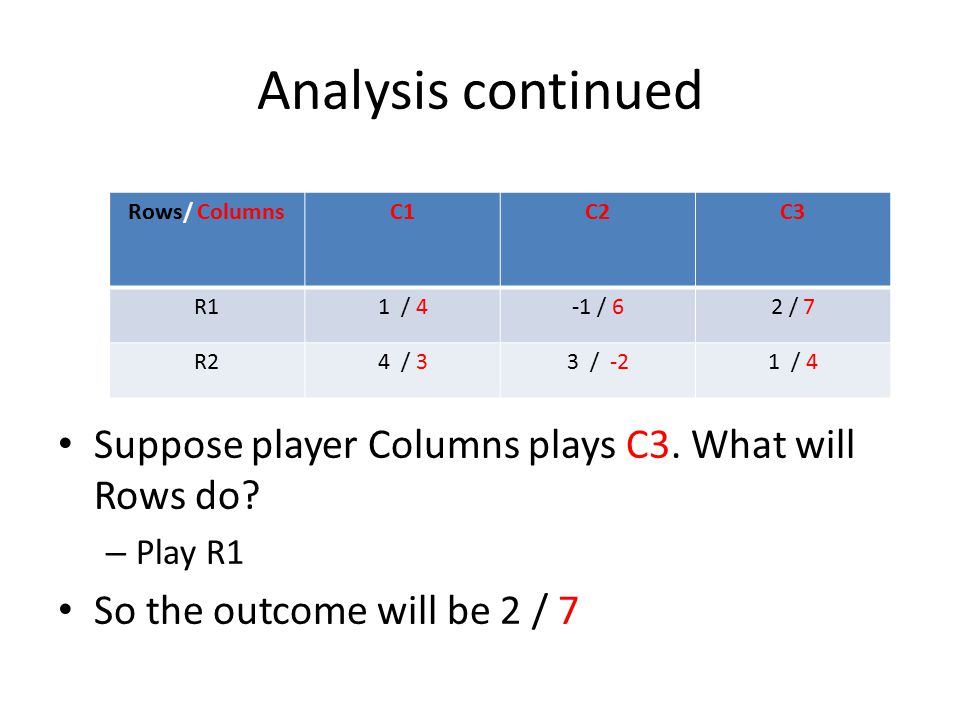 Analysis continued Suppose player Columns plays C3. What will Rows do? – Play R1 So the outcome will be 2 / 7 Rows/ ColumnsC1C2C3 R11 / 4-1 / 62 / 7 R