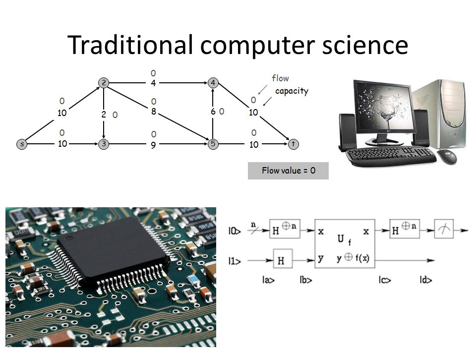 Traditional computer science
