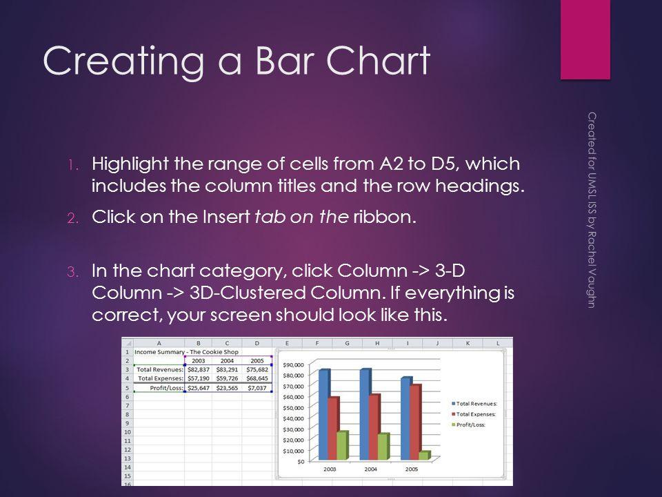 Creating a Bar Chart 1.