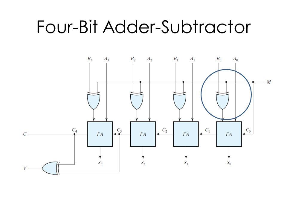 Four-Bit Adder-Subtractor