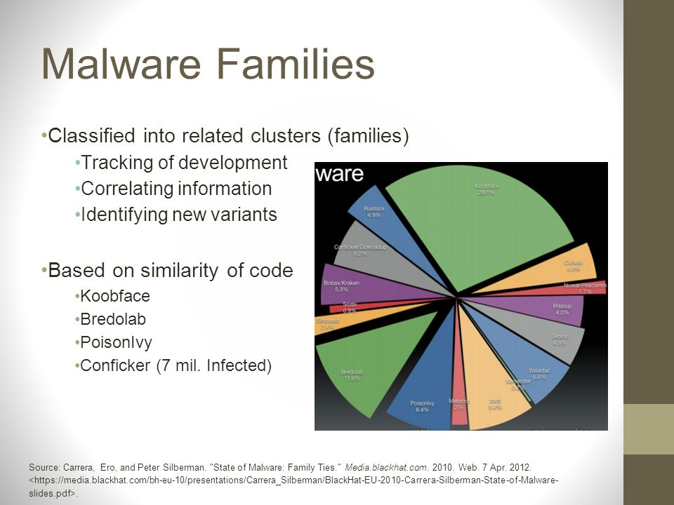 Main ideas: behavior mining Significant behaviors mined from malware Ldpinch o Leaking bugfix information over the network o Adding a new entry to the system autostart list o Bypassing firewall to allow for malicious traffic Could say any program that exhibits all three of these behaviors should be flagged malicious o This is too specific of a statement i.Doesn t account for variations within a family ii.It is known that smaller subsets of behaviors that only include one of these actions could still be malicious iii.Need discriminative specifications