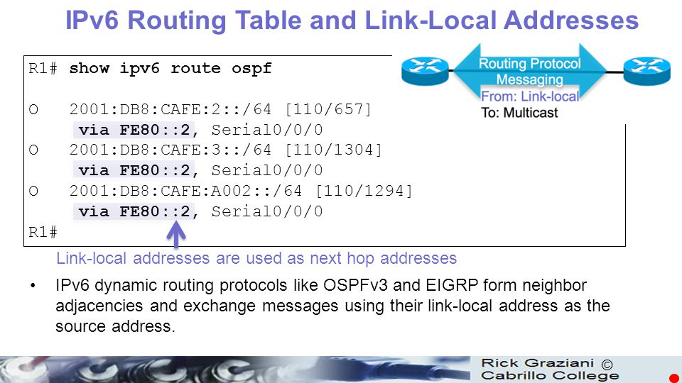 © R1# show ipv6 route ospf O 2001:DB8:CAFE:2::/64 [110/657] via FE80::2, Serial0/0/0 O 2001:DB8:CAFE:3::/64 [110/1304] via FE80::2, Serial0/0/0 O 2001:DB8:CAFE:A002::/64 [110/1294] via FE80::2, Serial0/0/0 R1# Link-local addresses are used as next hop addresses IPv6 Routing Table and Link-Local Addresses IPv6 dynamic routing protocols like OSPFv3 and EIGRP form neighbor adjacencies and exchange messages using their link-local address as the source address.